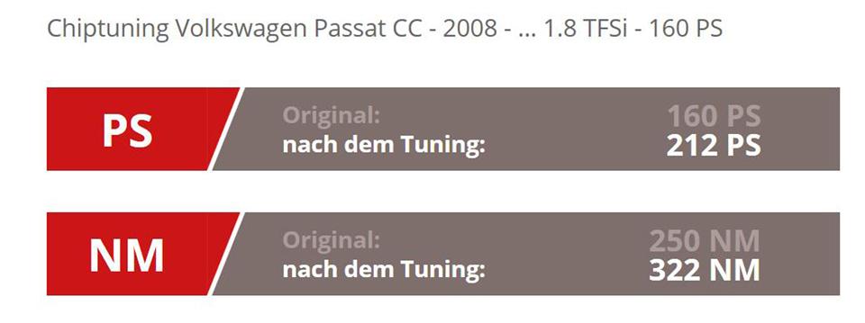 大众CC1.8T刷ecu提动力改善换挡