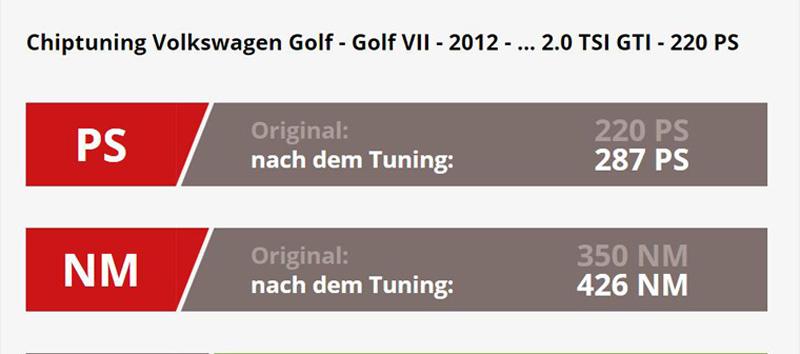 7代高尔夫GTI刷ecu升级拓展潜在动力
