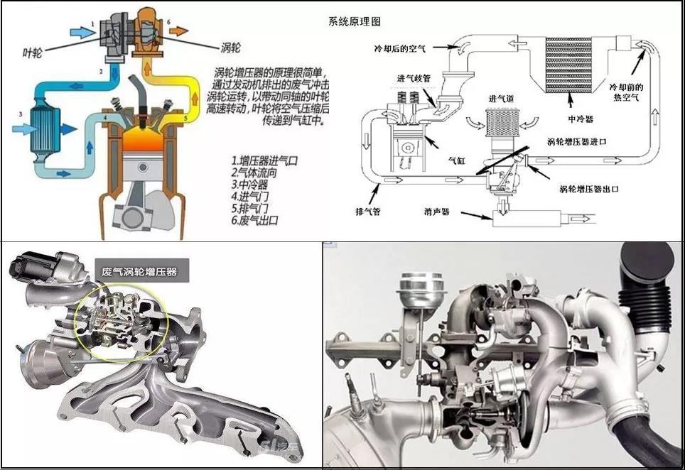 普拉多2700改装三代涡轮增压套件