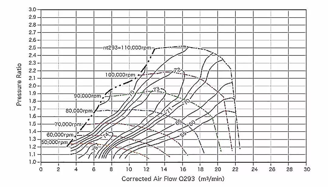 牧马人3.6改装HKS机械增压套件