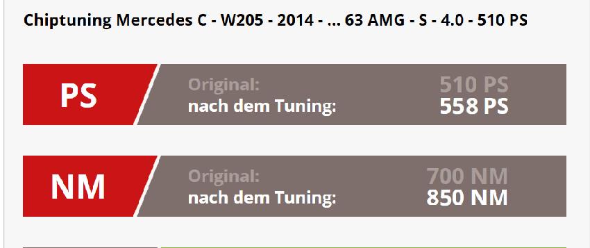 奔驰AMG-C63S刷ecu升级拓展潜在性能