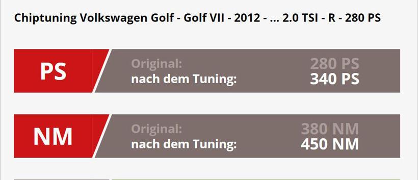 7代高尔夫R刷ecu升级提动力改善换挡