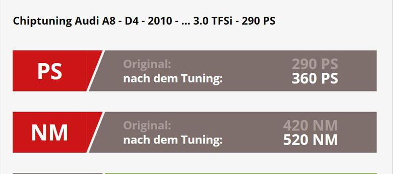 奥迪A8L45T刷ecu升级提动力改善换挡超5-t
