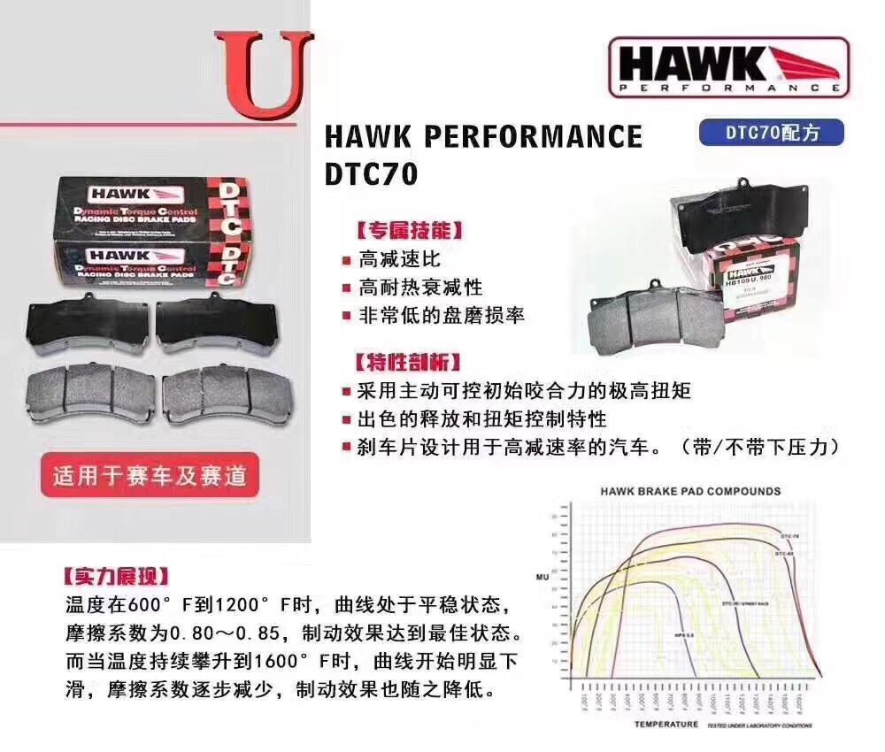 美国Hawk刹车片,无噪音无异响!
