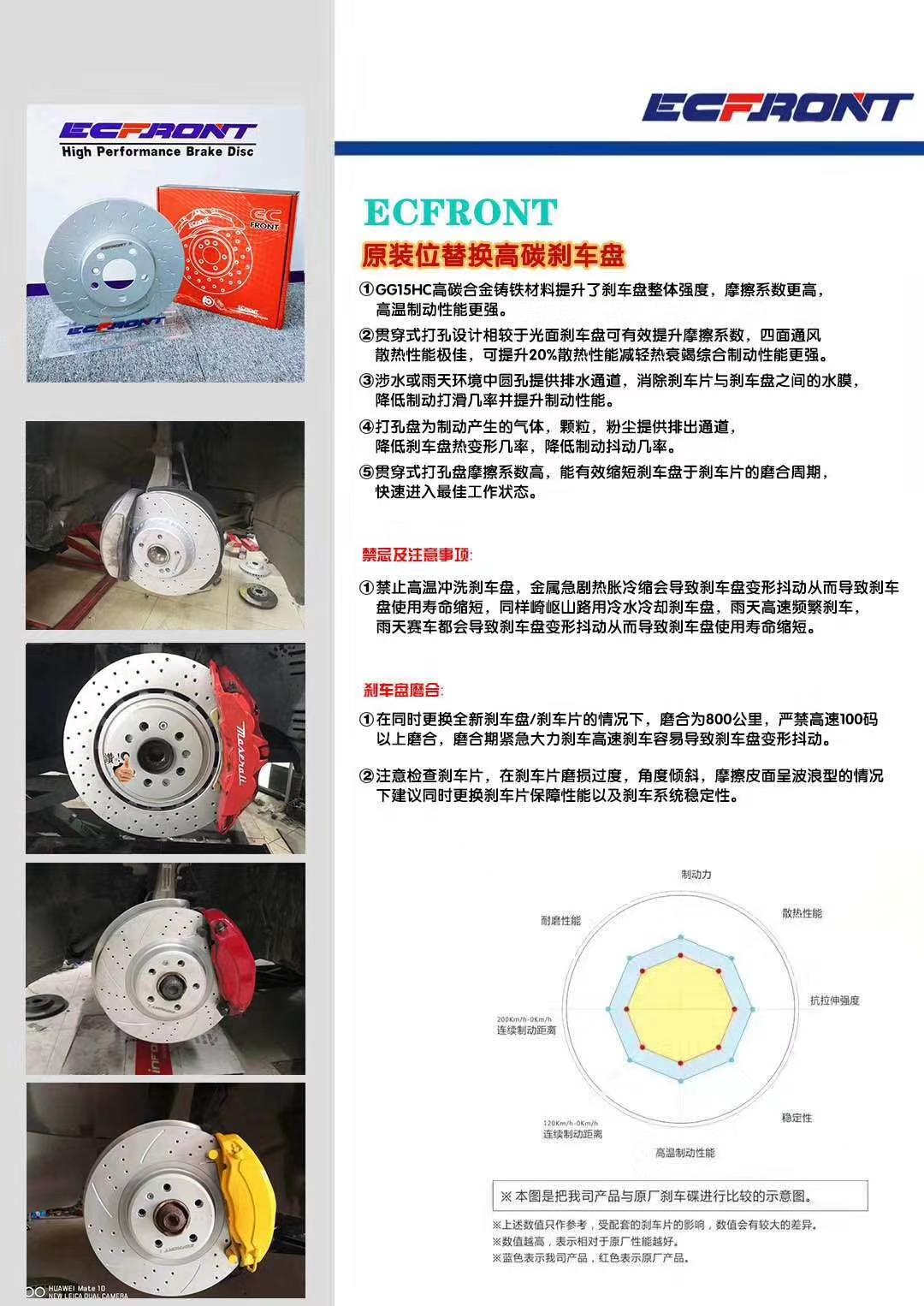 宝马5系刹车改装升级ECFRONT原厂高速刹车