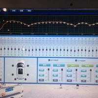 妙音相随:荣威i6音响改装8音度X2S DSP