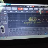 一步到位:科雷傲汽车音响改装8音度H680