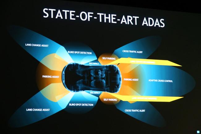 性能更高 英伟达发布全新汽车应用技术